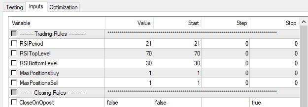 اعدادات إكسبيرت RSI موفينج