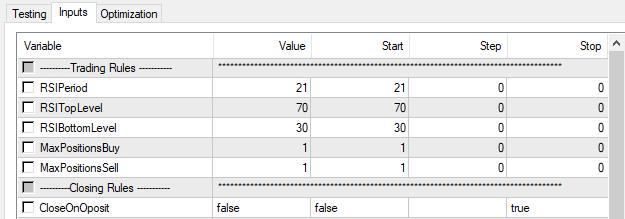 اعدادات rsi البسيط
