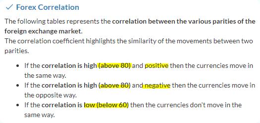 Forex Correlation