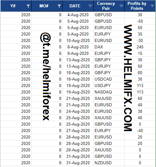 نتائج-توصيات-شهر اغسطس