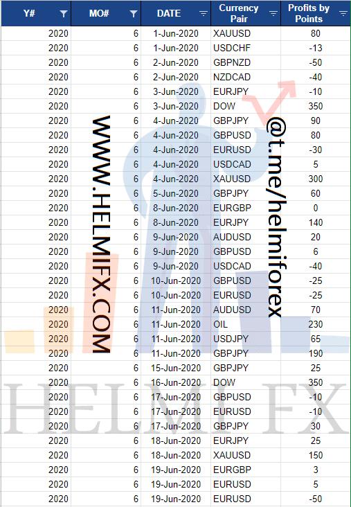 نتائج-توصيات-شهر يونيو