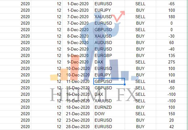نتائج-توصيات-شهر ديسمبر